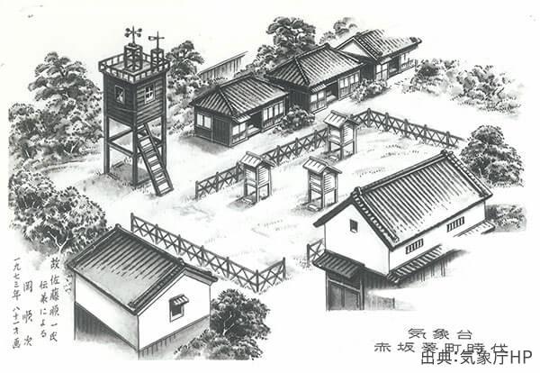 赤坂溜池葵町内務省地理寮内に東京気象台創立、気象業務開始。