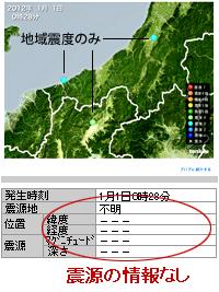 地震情報の種類の画像