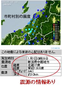 震源・震度の情報(説明図)