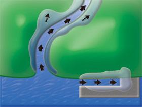 河川・運河・水路