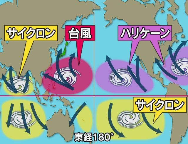 台風の説明画像