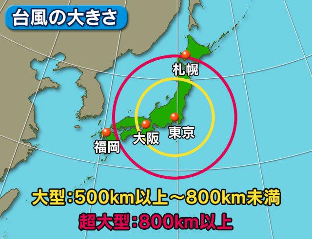 台風の大きさの画像