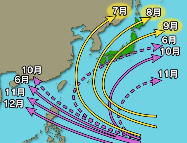 台風のコース(画像)