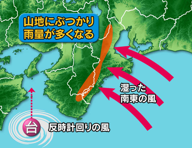 台風の災害(大雨)の画像