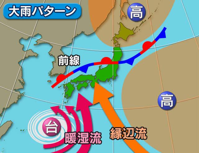 台風&高気圧縁辺流&前線による大雨に注意(画像)