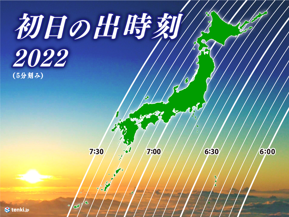 2018年 初日の出の時刻表
