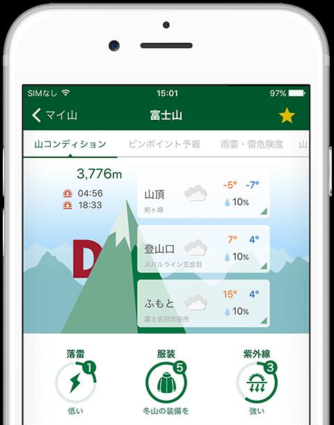 tenki.jp登山天気 イメージ画像1