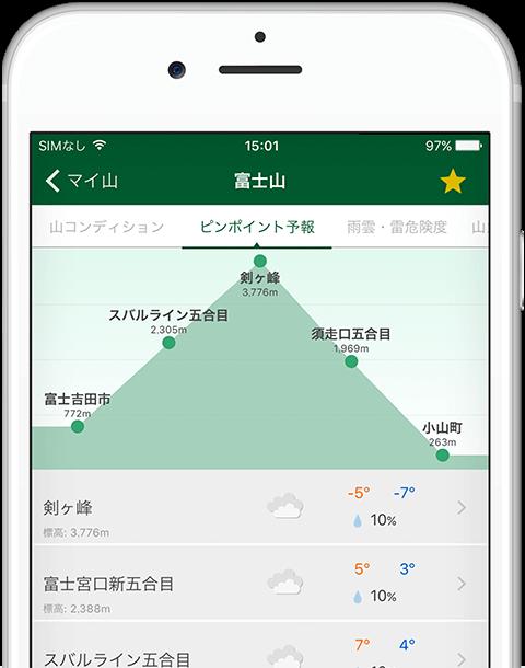 tenki.jp登山天気 イメージ画像2