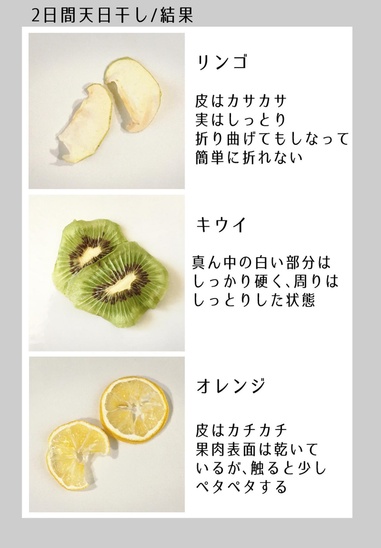 ドライ フルーツ 作り方 レモン 【みんなが作ってる】 ドライレモンのレシピ