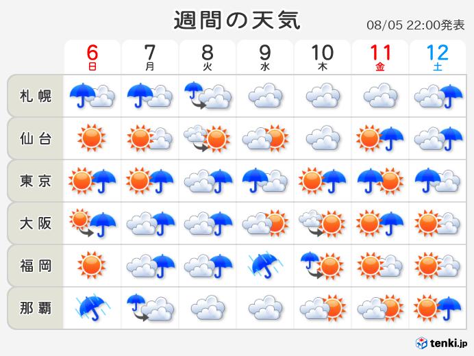 福岡市 西区 1時間天気