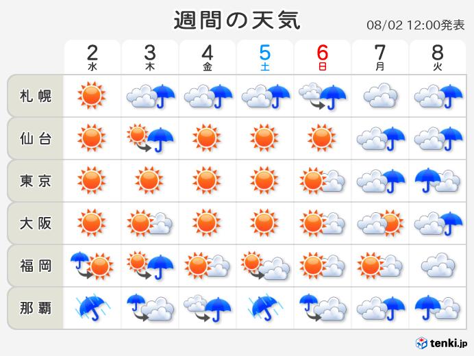 菊陽 町 天気
