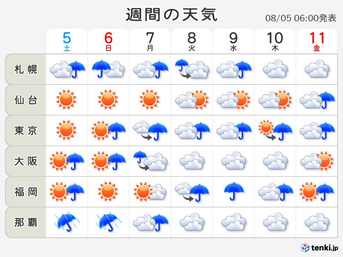 広島 佐伯 区 天気