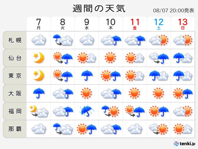 福岡 市 西区 1時間天気