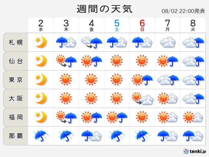 10 日間 天気 予報 日本 気象 協会 日本気象協会