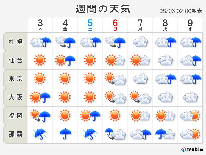 10 日間 天気 予報 日本 気象 協会 もっと詳しい天気予報は日本気象協会tenki.jp+more