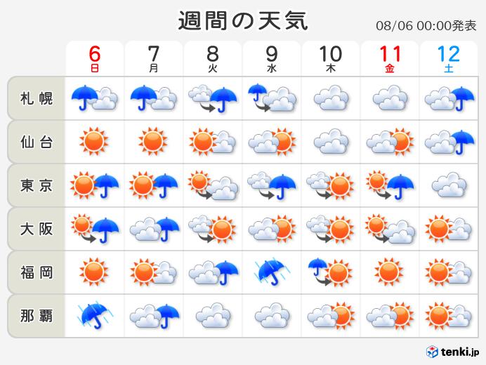 10 日間 天気 予報 日本 気象 協会 日本気象協会 tenki.jp【公式】