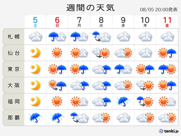 10 日間 天気 予報 日本 気象 協会 [B! 気象] 10日間天気 - 日本気象協会