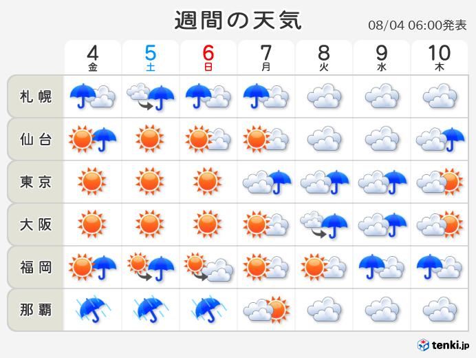 10 日間 天気 予報 日本 気象 協会 地震情報 - 日本気象協会 tenki.jp