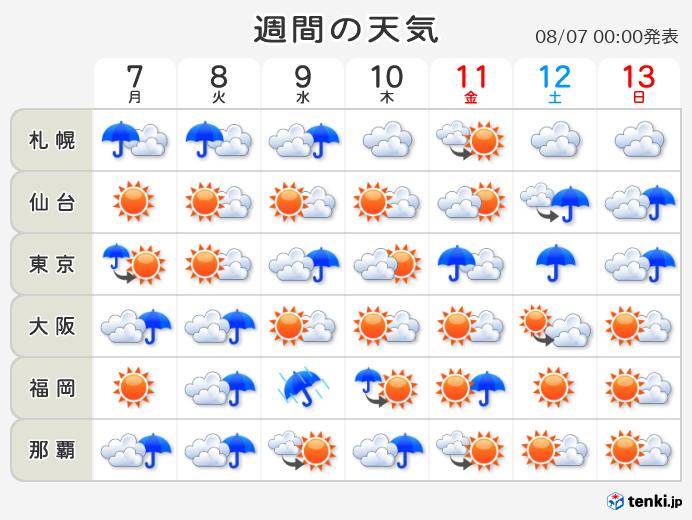 天気 長期 舞浜