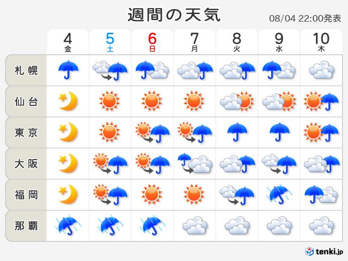 長期 舞浜 天気