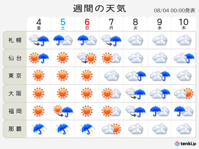 春日 天気 県 福岡 市
