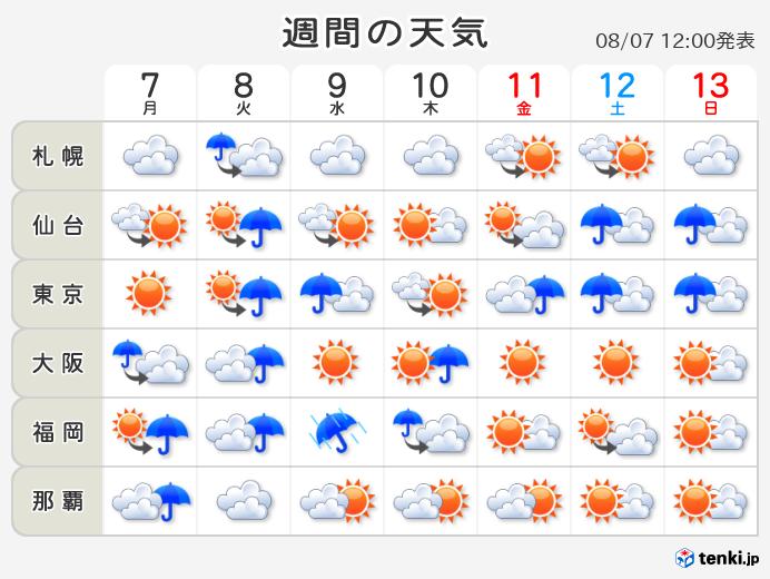 市 日間 入間 天気 10