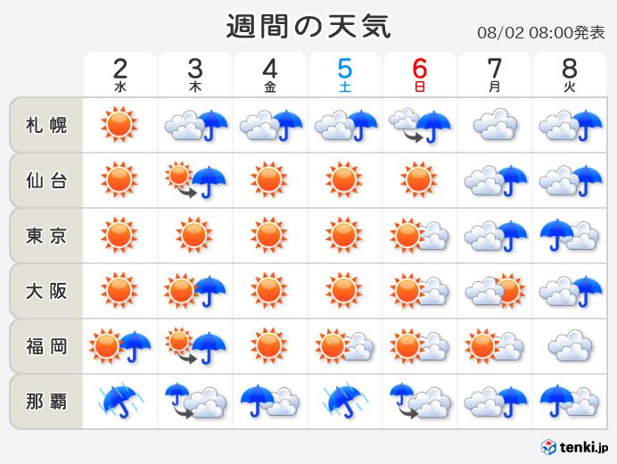 かかん 天気 予報 10