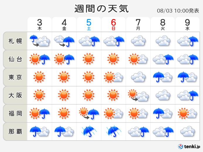 の 天気 徳島 明日