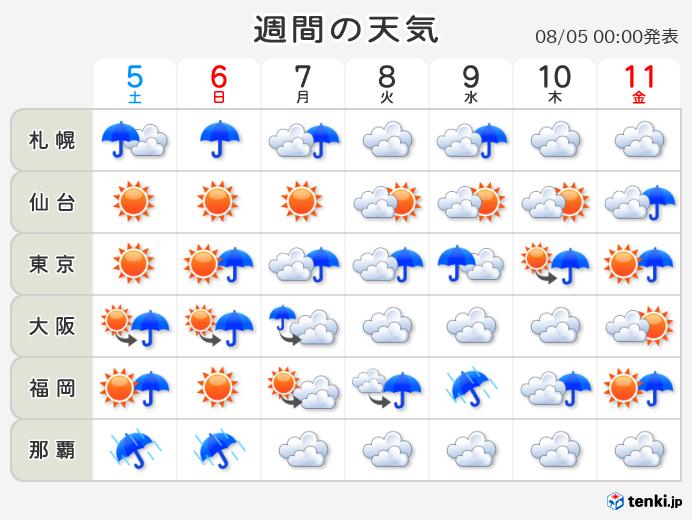 2週間天気(旧:10日間天気) - 日本気象協会 tenki.jp