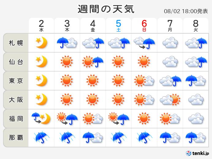 釣り 天気 jp
