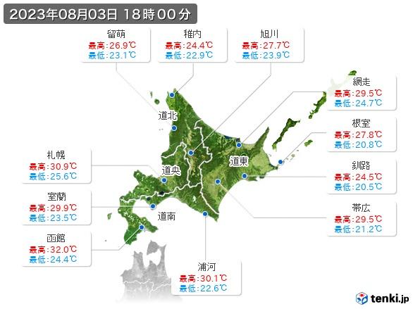 北海道地方の最高・最低気温(全国)