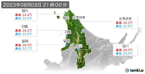 道北の最高・最低気温(全国)