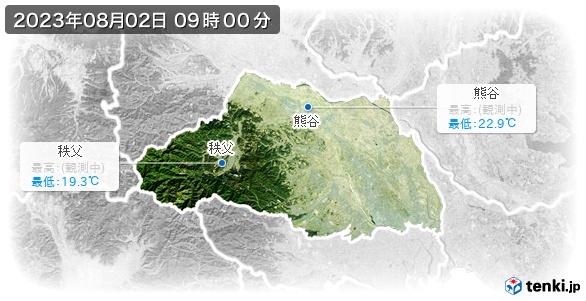 埼玉県の最高・最低気温(全国)