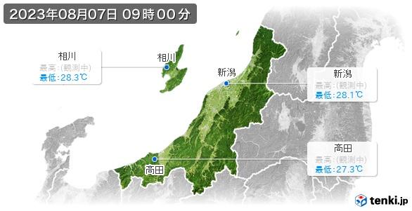 新潟県の最高・最低気温(全国)