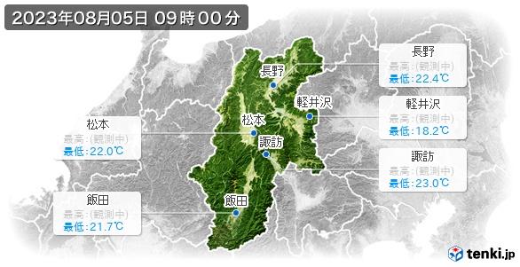 長野県の最高・最低気温(全国)
