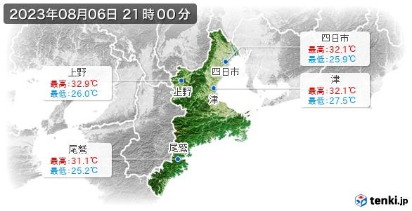 三重県の最高・最低気温(全国)