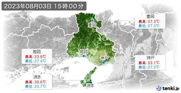 兵庫県の最高・最低気温(全国)