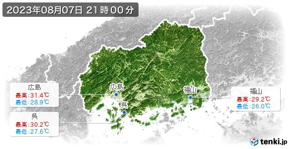 広島県の最高・最低気温(全国)