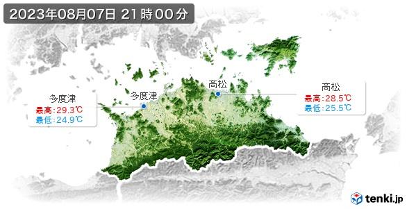香川県の最高・最低気温(全国)
