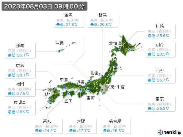 最高・最低気温(全国)